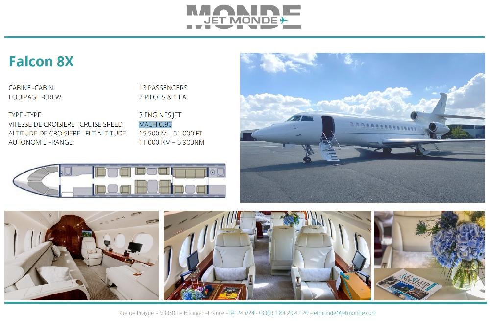 Fiche jet falcon 7x